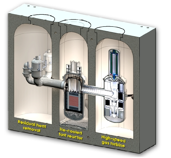 4th generation reactor: General Atomics EM2 uses spent fuel, runs for 30 years! (2/3)