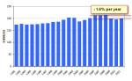 BNA_Monitor_efficiency_Industrie