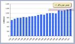 BNA_Monitor_GHD_efficiency