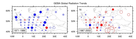 GEBA_global_radiation_trends