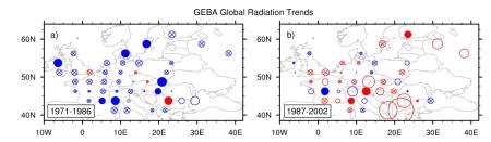 GEBA_global_radiation_trends