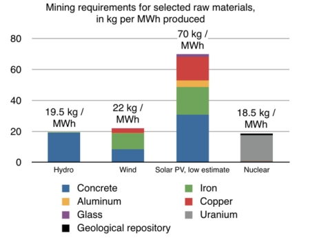 mining_requirements_renewables