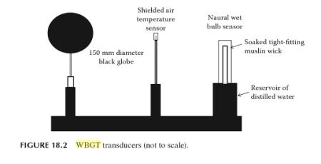 WBGT_instruments