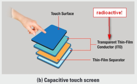 capacitive_touchscreen_ITO