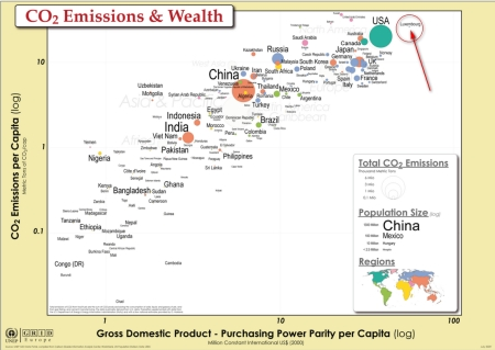 CO2perCapita_versus_GDP