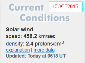 current_conditions