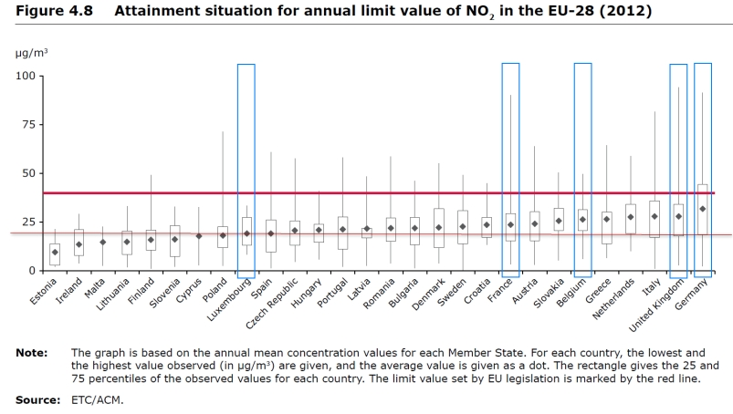 NO2_attainment_2012_EU