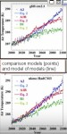 comparison_models_and_modelofmodels