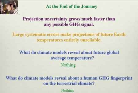 what_do_climate_models_reveal_newfigure