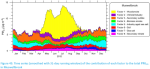 Hibberd_PM2.5sources_Muswellbrook_Sept2013.png.1379722208210