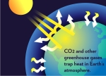 CO2_GH_heat_trapping