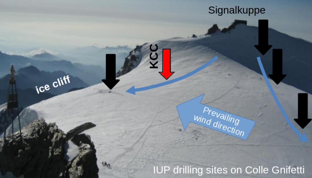 CG_drilling
